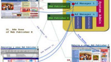 Phần mềm quản lý quảng cáo trực tuyến