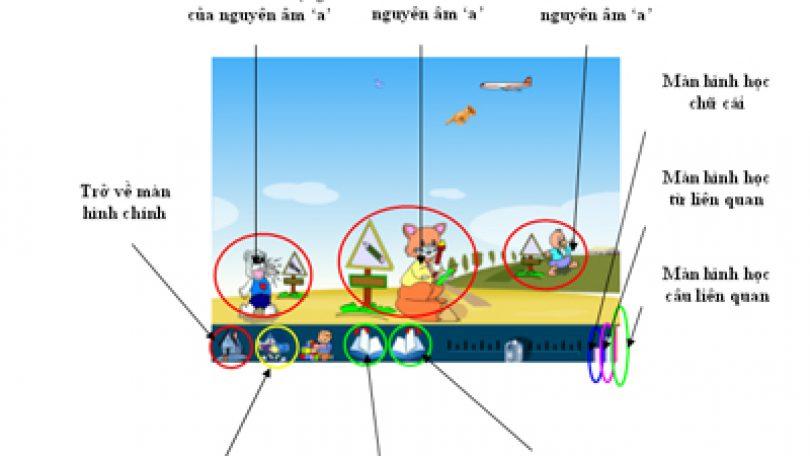 Phần mềm luyện âm, tập nói cho trẻ khiếm thính