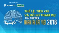 Hệ thống Sản phẩm CNTT Số triển vọng